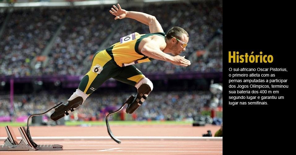 O sul-africano Oscar Pistorius, o primeiro atleta com as pernas amputadas a participar dos Jogos Olímpicos, terminou sua bateria dos 400 m em segundo lugar e garantiu um lugar nas semifinais.
