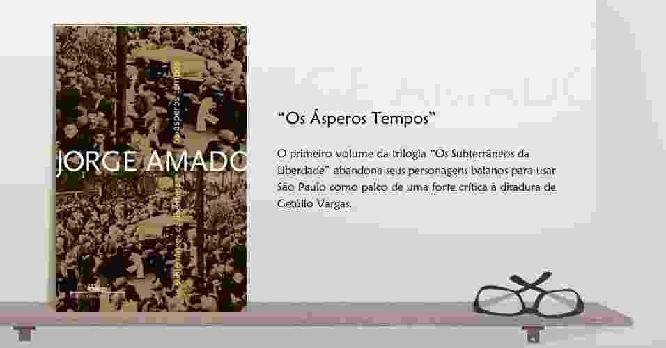 Dez livros para entender Jorge Amado - Arte/UOL