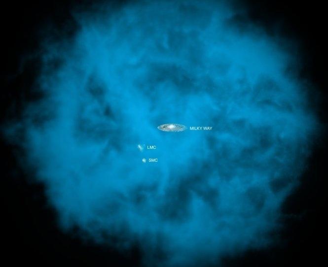 25.set.2012 - Concepção artística mostra a Via Láctea cercada por gás - o raio tem 300 mil anos-luz, mas astrônomos não descartam que o halo pode ser maior. Os dados obtidos pelo observatório de raios X Chandra, da Nasa (Agência Espacial Norte-Americana), estimam que a massa desse gás é comparável à massa de todas as estrelas da nossa galáxia
