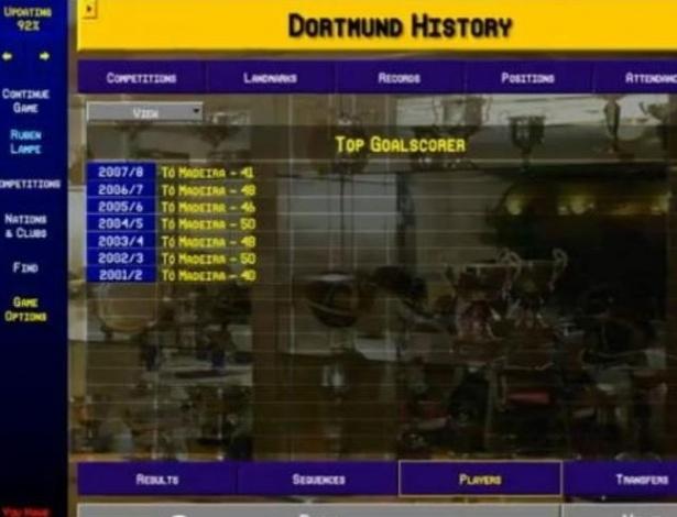 Tó Madeira em passagem pelo Borussia Dortmund no CM: de 40 a 50 gols por temporada