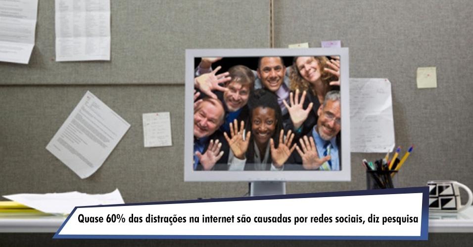 Quase 60% das distrações na internet são causadas por redes sociais, diz pesquisa