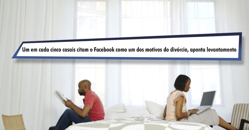 Um em cada cinco casais citam o Facebook como um dos motivos do divórcio, aponta levantamento