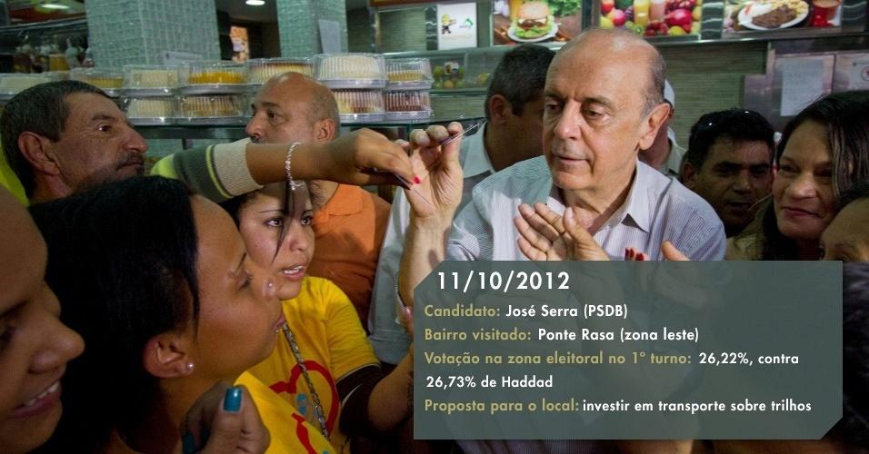"""11.10.2012 - ¿O básico é investir em metrô, investir em monotrilho e na modernização da CPTM, uma coisa que é crucial para que as pessoas possam se deslocar com rapidez para o trabalho"""", disse Serra durante visita à Ponte Rasa"""
