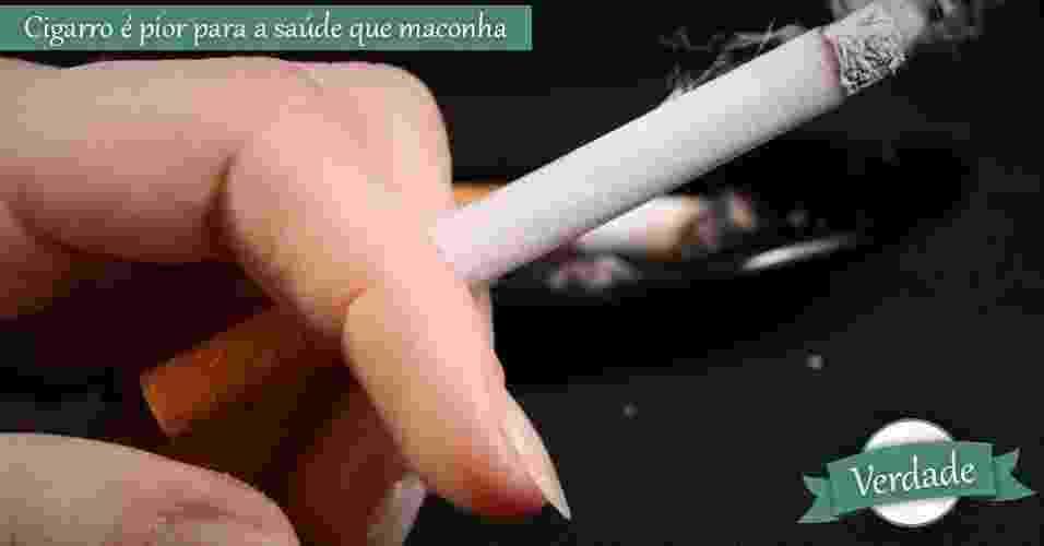 cigarro - Shutterstock