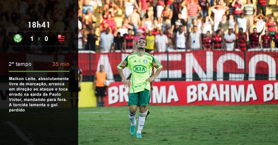 18h41 - Maikon Leite, absolutamente livre de marcação, arranca em direção ao ataque e toca errado na saída de Paulo Victor, mandando para fora. A torcida lamenta o gol perdido