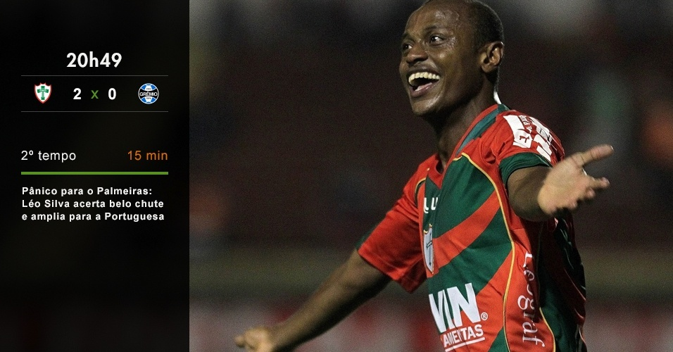 20h49 - Pânico para o Palmeiras: Léo Silva acerta belo chute e amplia para a Portuguesa