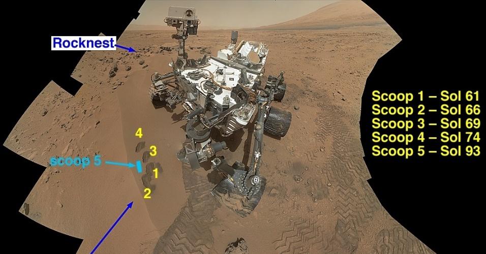 3.dez.2012 - O Curiosity, que está há quase quatro meses em Marte, encerrou a complexa análise química do solo do planeta vermelho e descobriu moléculas de água, enxofre e um composto formado por cloro e oxigênio (perclorato) nas amostras coletadas na duna de areia Rocknest. Segundo a Nasa (Agência Espacial Norte-Americana), o composto tem partículas de carbono, elemento orgânico da formação dos seres vivos, mas ainda não é possível afirmar se elas têm origem marciana ou se trata de uma contaminação que veio da Terra