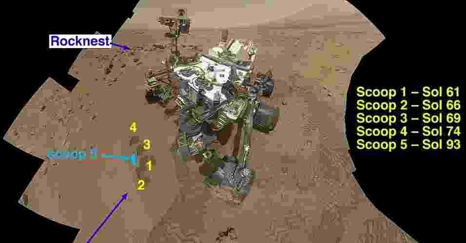 3.dez.2012 - O Curiosity, que está há quase quatro meses em Marte, encerrou a complexa análise química do solo do planeta vermelho e descobriu moléculas de água, enxofre e um composto formado por cloro e oxigênio (perclorato) nas amostras coletadas na duna de areia Rocknest. Segundo a Nasa (Agência Espacial Norte-Americana), o composto tem partículas de carbono, elemento orgânico da formação dos seres vivos, mas ainda não é possível afirmar se elas têm origem marciana ou se trata de uma contaminação que veio da Terra - Nasa