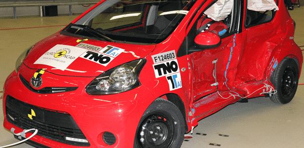 Toyota Aygo após o teste de impacto: airbags frontais e ABS são pouco para os europeus - Euro NCAP/Divulgação