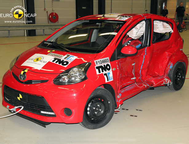 Toyota Aygo após o teste de impacto: airbags frontais e ABS são pouco para os europeus