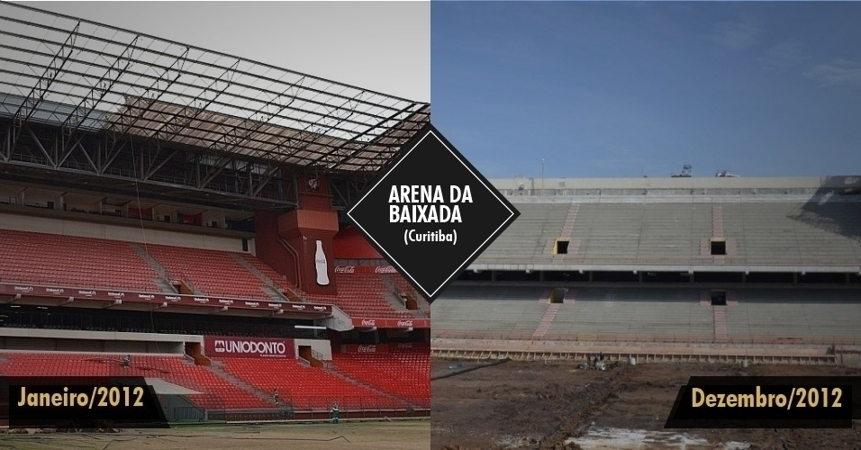 21.dez.2012 - Em meio a polêmicas, aditivos e denúncias, o estádio do Atlético-PR em Curitiba chegou a 52% das obras concluídas em dezembro. Previsto inicialmente para março de 2013, o estádio agora possui previsão de entrega para dezembro do ano que vem.