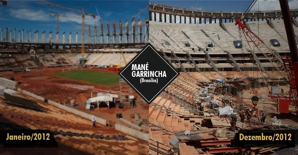 21.dez.2012 - O estádio de Brasília para a Copa de 2014 começou o ano com quase metade das obras concluídas, mas a inauguração foi adiada de dezembro de 2012 para fevereiro de 2013. O local recebe a abertura da Copa das Confederações, em junho do ano que vem.
