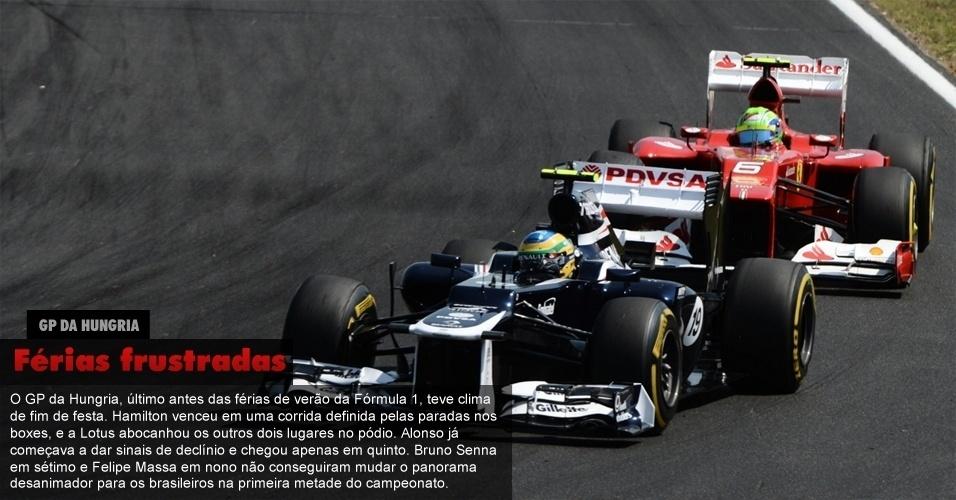 Raikkonen nobbar f1