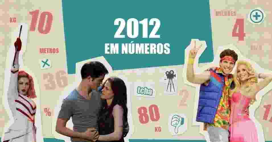Veja os números do entretenimento em 2012 - Arte/UOL