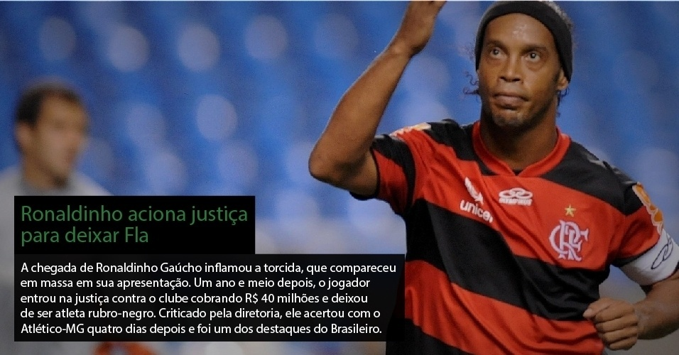 A chegada de Ronaldinho gaúcho inflamou a torcida, que compareceu em massa na sua apresentação. Um ano e meio depois, o jogador entrou na justiça contra o clube  contra o clube cobrando R$ 40 milhões e deixou de ser atleta rubro-negro.  Criticado pela diretoria, ele acertou com o Atlético-MG quatro dias depois e foi um dos destaques do Brasileiro.