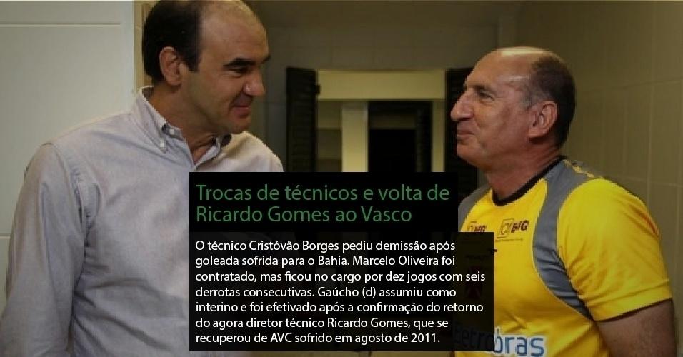 O técnico Cristóvão Borges pediu demissão após goleada sofrida para o Bahia. Marcelo Oliveira foi contratado, mas ficou no cargo por dez jogos com seis derrotas consecutivas. Gaúcho (direita) assumiu como interino e foi efetivado após a confirmação do retorno do agora diretor técnico Ricardo Gomes, que se recuperou de AVC sofrido em agosto de 2011.