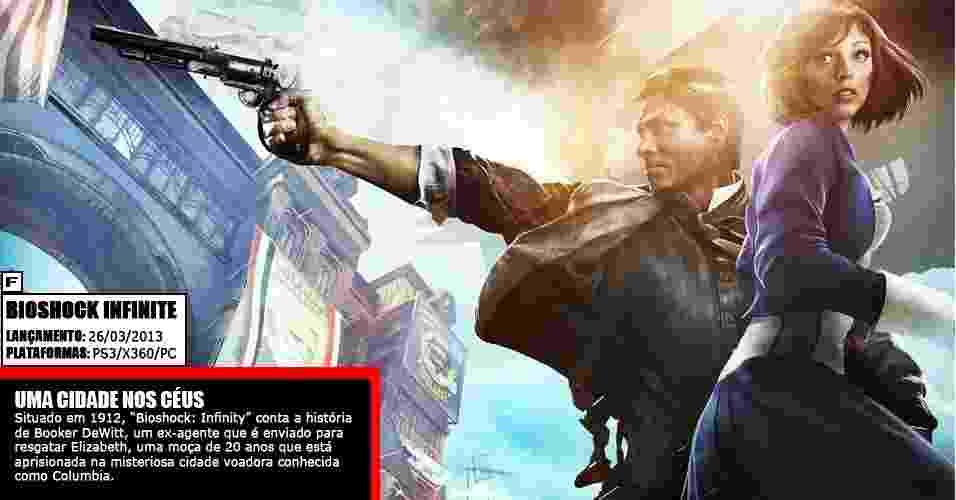 Bioshock Infinite - Arte/UOL