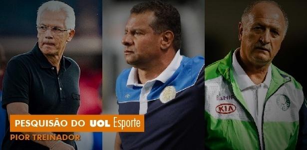 Jogadores elegem Emerson Leão o pior técnico em pesquisão do UOL Esporte - Arte/UOL