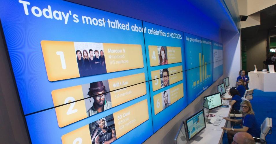 """9.jan.2013 - A empresa de marketing digital americana Sales Force criou uma espécie de """"Central de Redes Sociais"""" durante a CES 2013. A partir dela, é possível saber o quanto estão comentando sobre algum assunto. Na imagem, por exemplo, mostra as celebridades mais citadas que passaram pelo evento, que ocorre em Las Vegas (EUA).  Os três primeiros são: banda """"Maroon 5"""" (que tocou no evento da Qualcomm), Will.i.am (líder do grupo ?Black Eyed Peas?, que deu uma palestra sobre inovação) e o rapper 50 Cent, que tem uma linha de fones de ouvido"""
