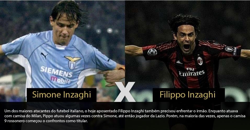 Um dos maiores atacantes do futebol italiano, o hoje aposentado Filippo Inzaghi também precisou enfrentar o irmão. Enquanto atuava com camisa do Milan, Pippo atuou algumas vezes contra Simone, até então jogador da Lazio. Porém, na maioria das vezes, apenas o camisa 9 rossonero começou o confrontos como titular.