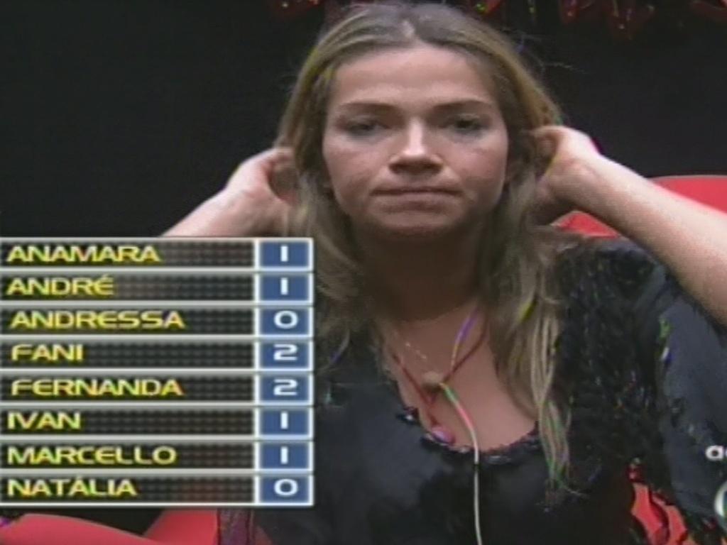 10.fev.2013 - Fani vota em Fernanda no quinto paredão do