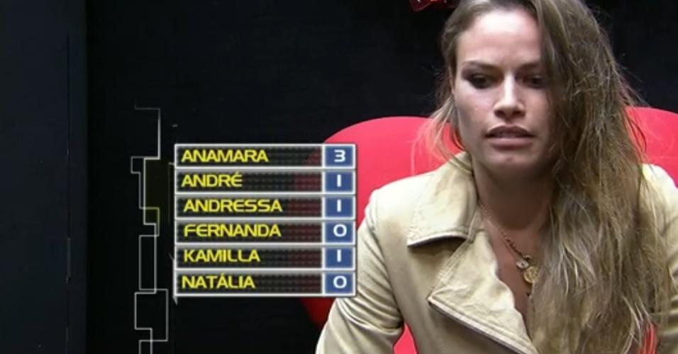 1º.mar.2013 - Natália vota em Kamilla por classificação de amizades