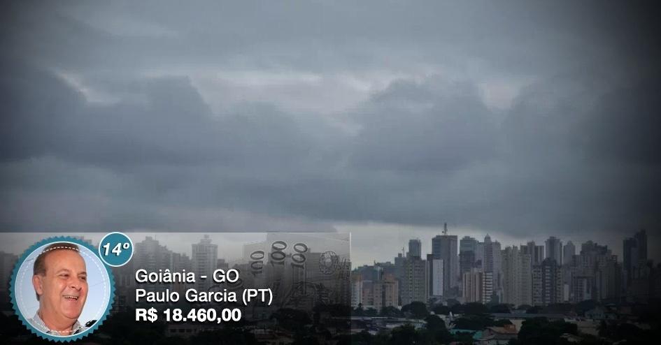 Com o 14º maior salário entre os prefeitos das capitais, Paulo Garcia (PT), prefeito de Goiânia (GO), recebe R$ 18.460 mensalmente
