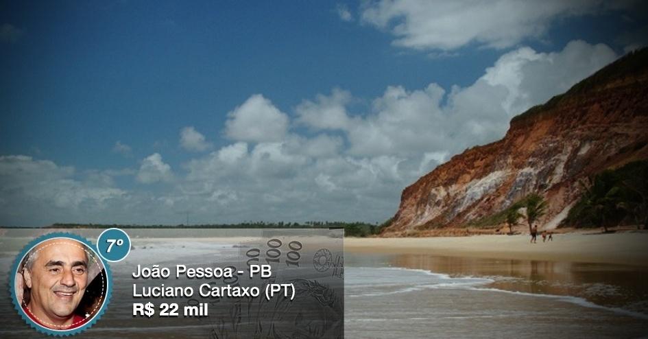 Com subsídio de R$ 22 mil mensais, o prefeito de João Pessoa (PB), Luciano Cartaxo (PT), recebe o sétimo maior salário entre os prefeitos das 26 capitais brasileiras