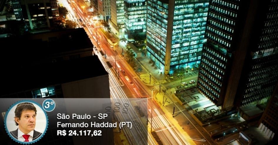 O prefeito de São Paulo, Fernando Haddad (PT), recebe o terceiro maior salário entre os prefeitos das capitais: R$ 24.117,62