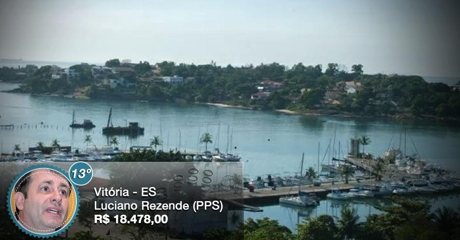 O prefeito de Vitória (ES), Luciano Rezende (PPS), recebe o equivalente ao 13º maior salário entre os prefeitos das capitais do país