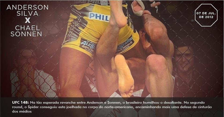 UFC 148: Na tão esperada revanche entre Anderson e Sonnen, o brasileiro humilhou o desafiante. No segundo round, o Spider conseguiu esta joelhada no corpo do norte-americano, encaminhando mais uma defesa de cinturão dos médios