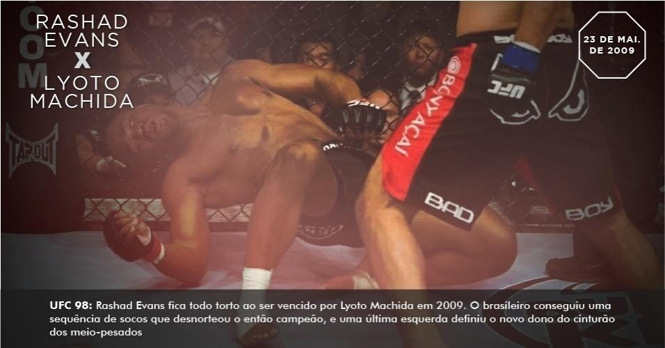 UFC 98: Rashad Evans fica todo torto ao ser vencido por Lyoto Machida em 2009. O brasileiro conseguiu uma sequência de socos que desnorteou o então campeão, e uma última esquerda definiu o novo dono do cinturão dos meio-pesados