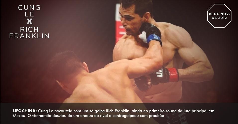 UFC China: Cung Le nocauteia com um só golpe Rich Franklin, ainda no primeiro round da luta principal em Macau. O vietnamita desviou de um ataque do rival e contragolpeou com precisão 10 novembro de 2012