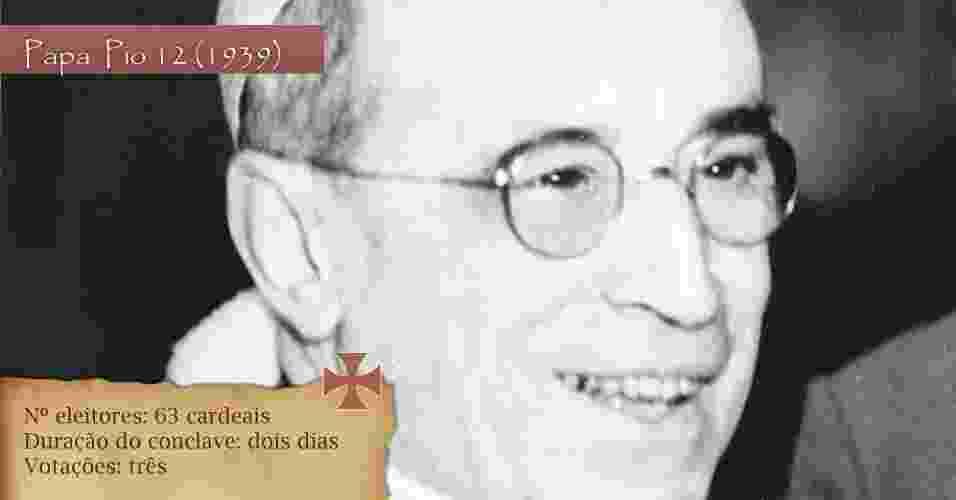 Em 1939, para eleger o Pio 12, foram 63 cardeais eleitores para três votações em dois dias de conclave - Arte/UOL