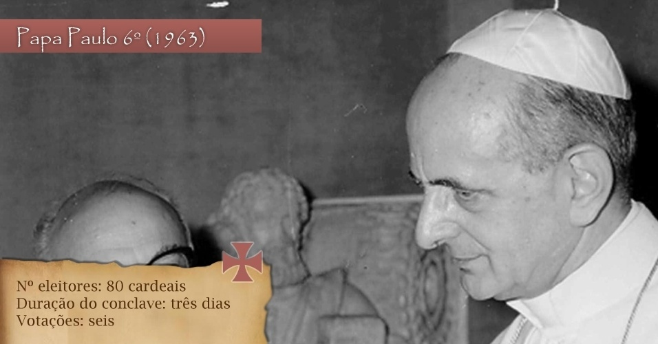 Em 1963, para eleger o Paulo 6º, foram 80 cardeais eleitores para seis votações em três dias de conclave