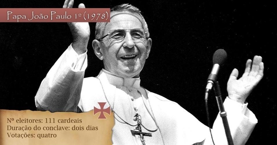 Em agosto de 1978, para eleger o João Paulo 1º, foram 111 cardeais eleitores para quatro votações em dois dias de conclave
