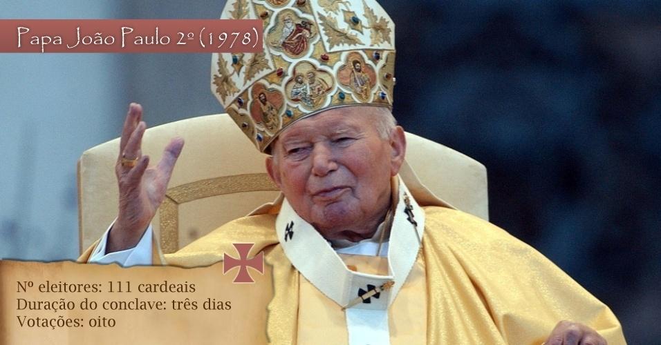 Em outubro de 1978, para eleger o João Paulo 2º, foram 111 cardeais eleitores para oito votações em três dias de conclave