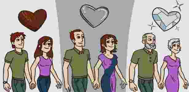5, 25 e 60 anos de casado: a cada boda, o material que representa a união fica mais resistente, assim como o amor do casal --respectivamente ilustrado por madeira, prata e diamante - Arte/UOL
