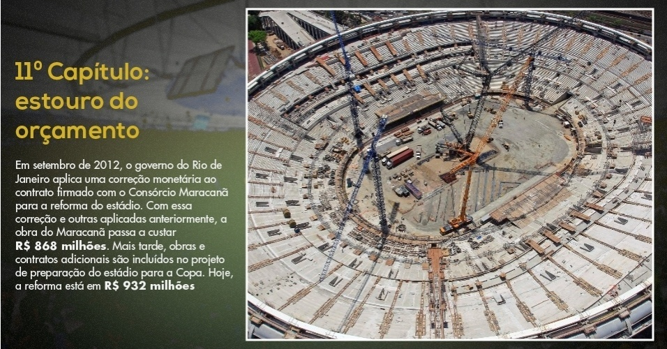 15.mar.2013 - Faltando seis meses para a entrega do Maracanã, o orçamento da reforma do estádio já havia estourado