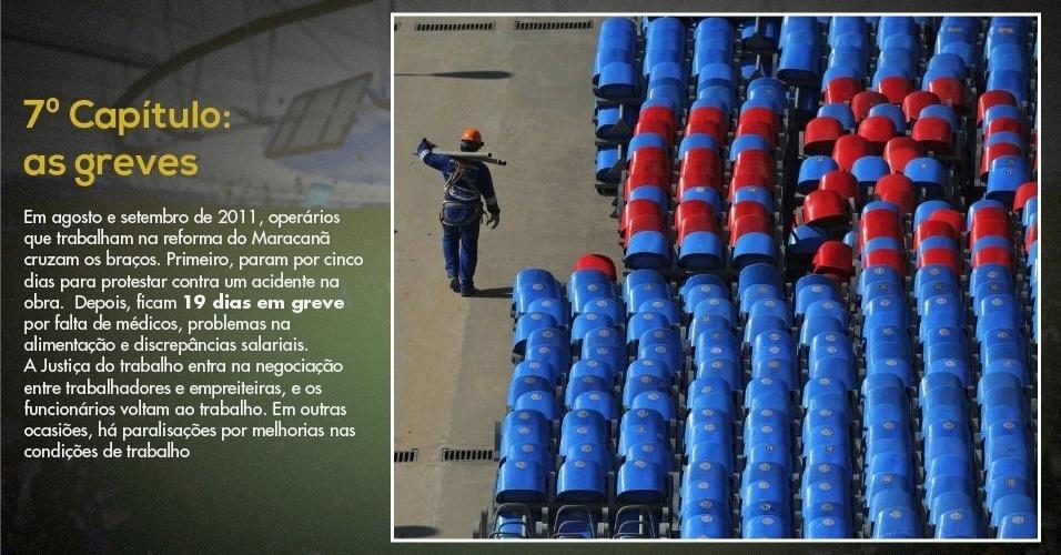 15.mar.2013 -  Operários que trabalham na reforma do Maracanã para a Copa cruzaram os braços duas vezes em 2011