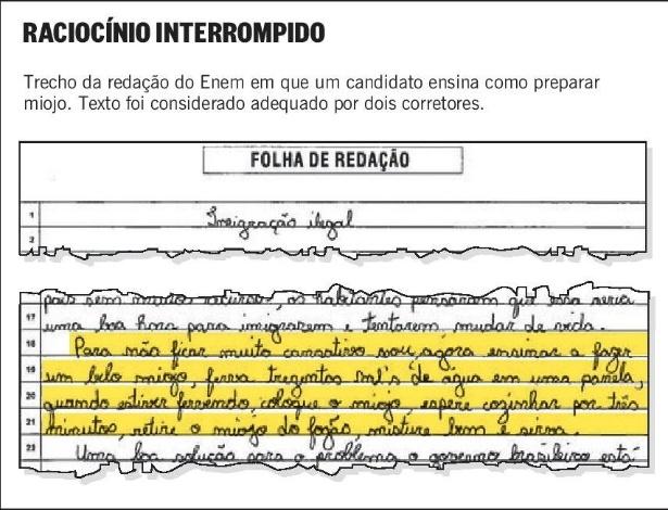 Reprodução da redação do Enem 2012 em que candidato escreve receita de miojo e tira nota 560