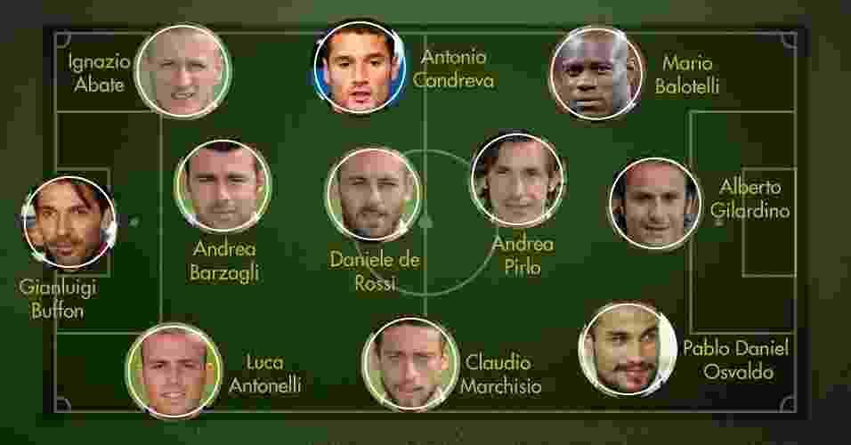Fotos  Os galãs da seleção italiana - 20 03 2013 - UOL Esporte 0036e0a510cdc