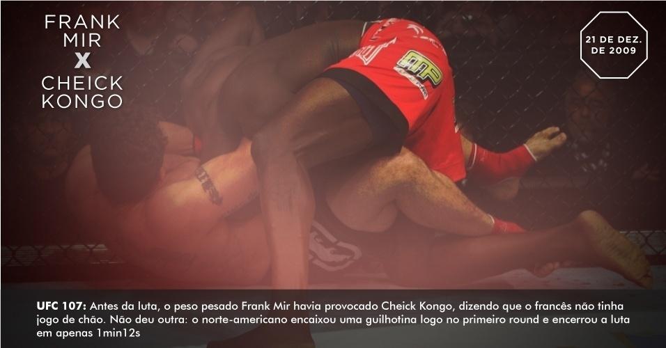UFC 107: Antes da luta, o peso pesado Frank Mir havia provocado Cheick Kongo, dizendo que o francês não tinha jogo de chão. Não deu outra: o norte-americano encaixou uma guilhotina no logo no primeiro round e encerrou a luta em apenas 1min12s