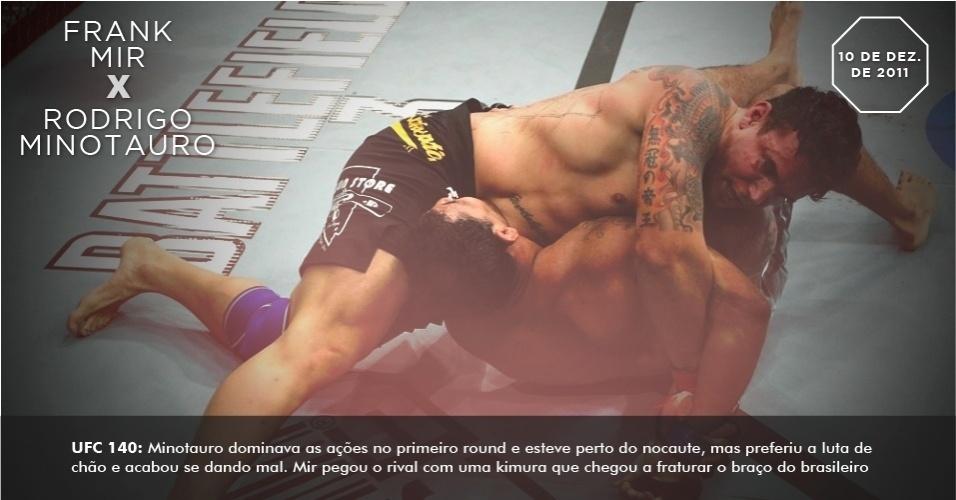 UFC 140: Minotauro dominava as ações no primeiro round e esteve perto do nocaute, mas preferiu a luta de chão e acabou se dando mal. Mir pegou o rival com uma kimura que chegou a fraturar o braço do brasileiro