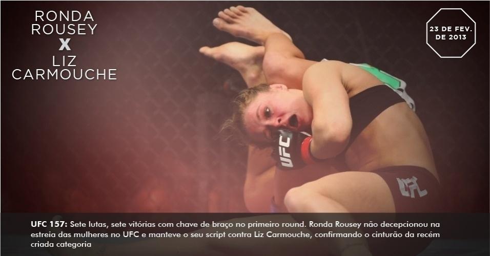 UFC 157: Sete lutas, sete vitórias com chave de braço no primeiro round. Ronda Rousey não decepcionou na estreia das mulheres no UFC e manteve o seu script contra Liz Carmouche, confirmando o cinturão do peso galo da recém-criada categoria