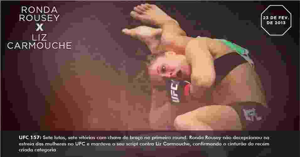 UFC 157: Sete lutas, sete vitórias com chave de braço no primeiro round. Ronda Rousey não decepcionou na estreia das mulheres no UFC e manteve o seu script contra Liz Carmouche, confirmando o cinturão do peso galo da recém-criada categoria - Jeff Gross/Getty Images/AFP