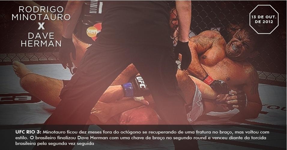 UFC Rio 3: Minotauro ficou dez meses fora do octógono se recuperando de uma fratura no braço, mas voltou com estilo. O brasileiro finalizou Dave Herman com uma chave de braço no segundo round e venceu diante da torcida brasileira pela segunda vez seguida