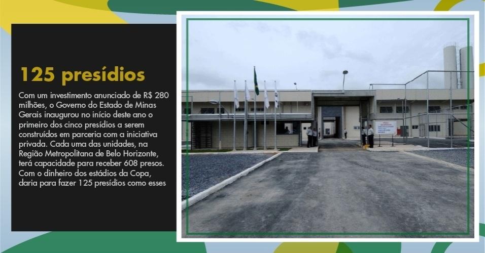 Com o dinheiro dos estádios da Copa, daria para fazer 125 presídios com capacidade para abrigar 608 detentos
