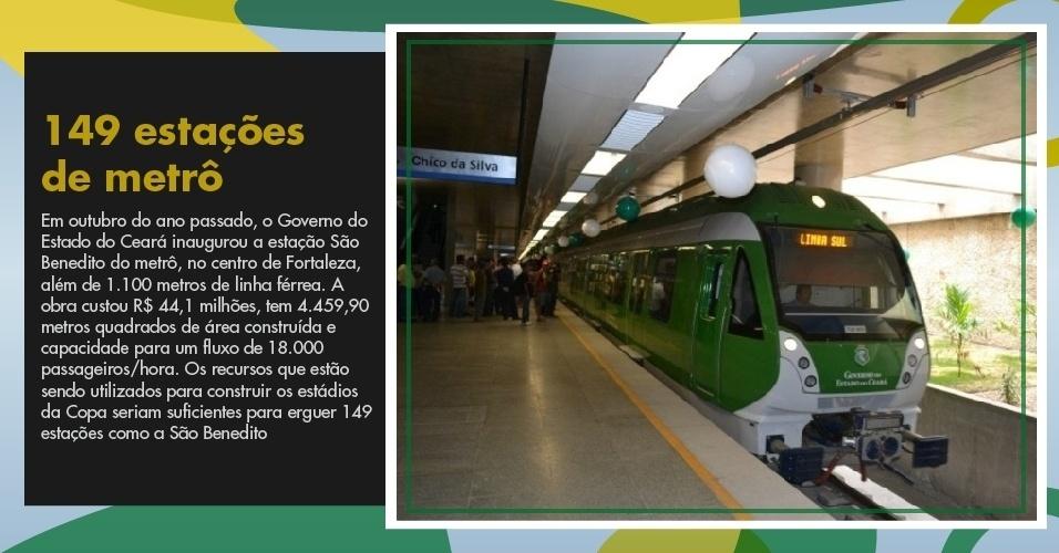 Os recursos que estão sendo utilizados para construir os estádios da Copa seriam suficientes para erguer 149 estações como a São Benedito, em Fortaleza