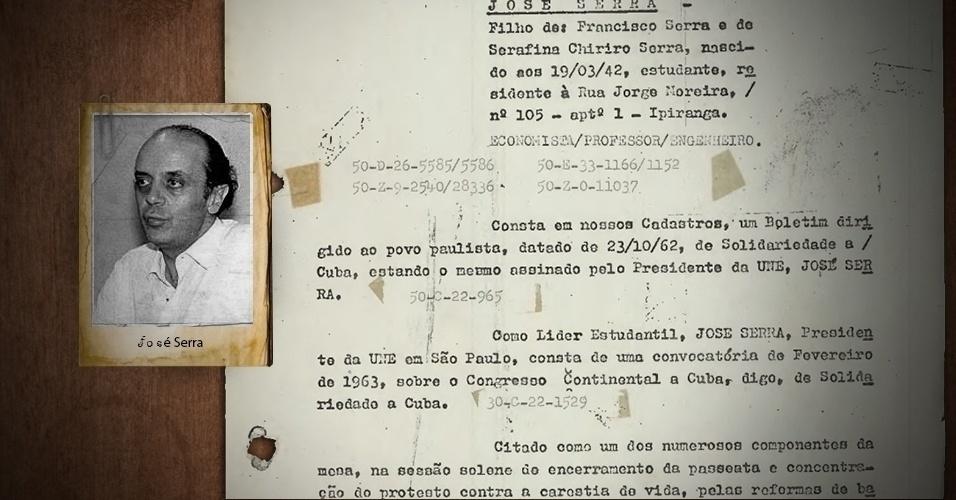 4.abril.2013 - O ex-governador de São Paulo José Serra, então presidente da UNE (União Nacional dos Estudantes), possui um prontuário onde é destacado que assina um boletim de solidariedade à Cuba, em 1963